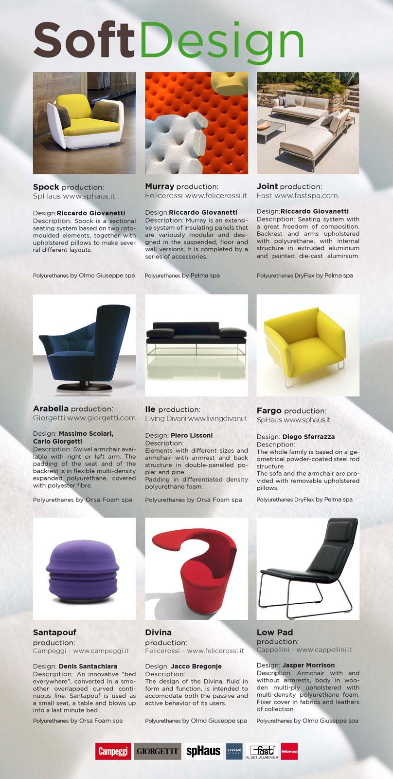 In zona Tortona, Soft Design racconta le qualità del poliuretano