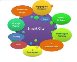 """Seminario """"Foligno Progettare Smart Cities, dall'agenda urbana alla città intelligente"""""""