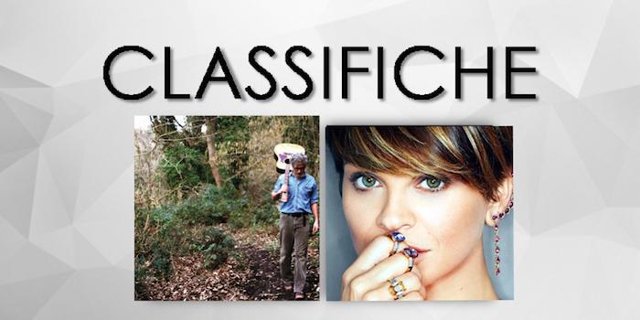 CLASSIFICHE: Per la prima volta in 20 anni NICCOLO´FABI è alla numero #1 (album e vinili); tra i...