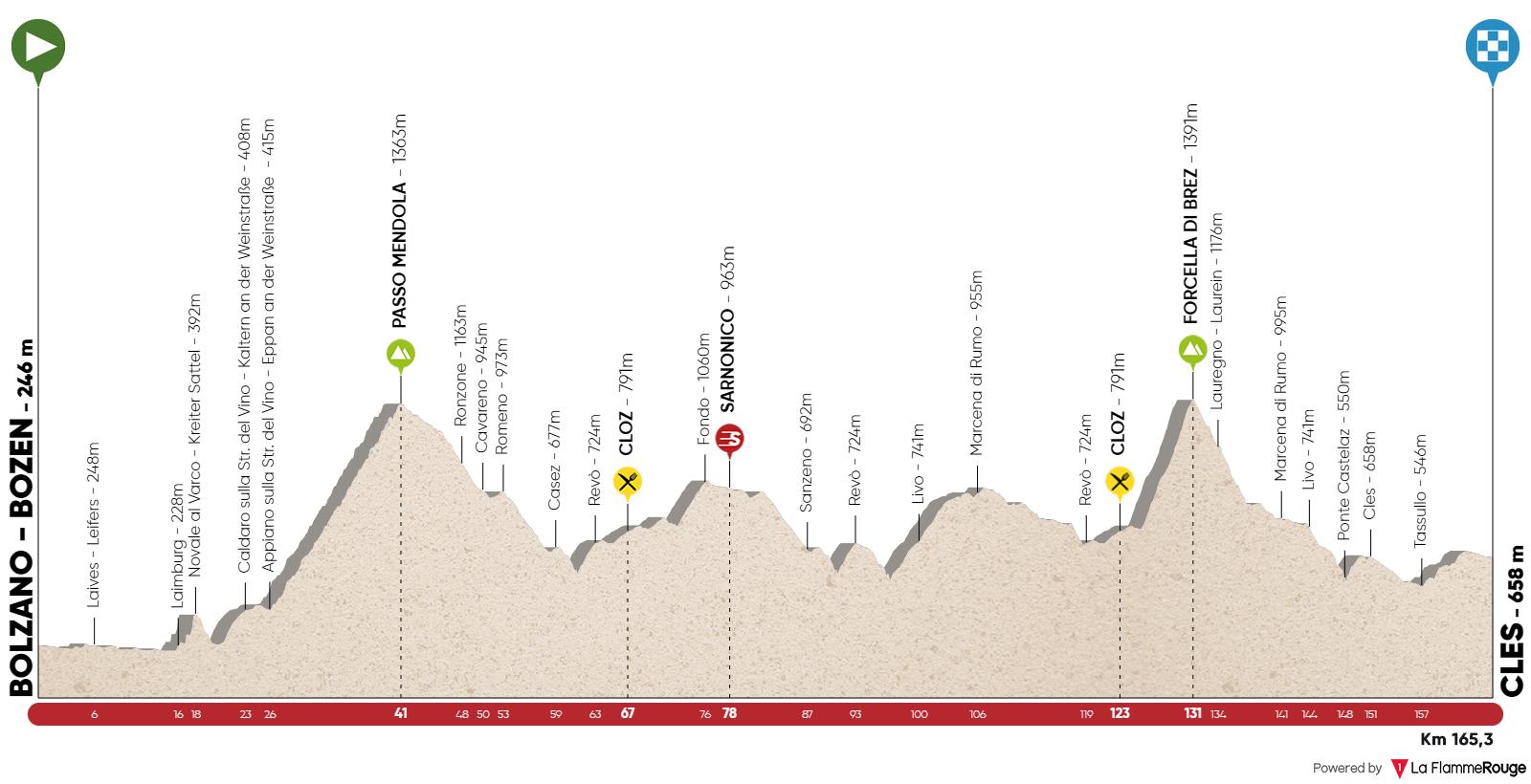 Diretta Tour of the Alps, Tappa 4, il resoconto LIVE delle fasi finali di gara: cinque corridori in fuga
