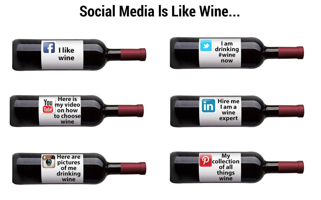 [Infografica] Scegliere il social network ideale per pubblicare i propri racconti online